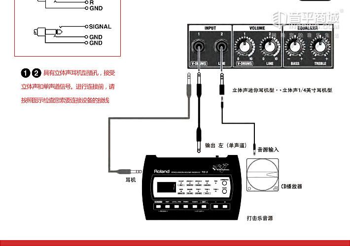 电源开关  • 指示灯:电源  • 接口:v-drums输入接口(立体声