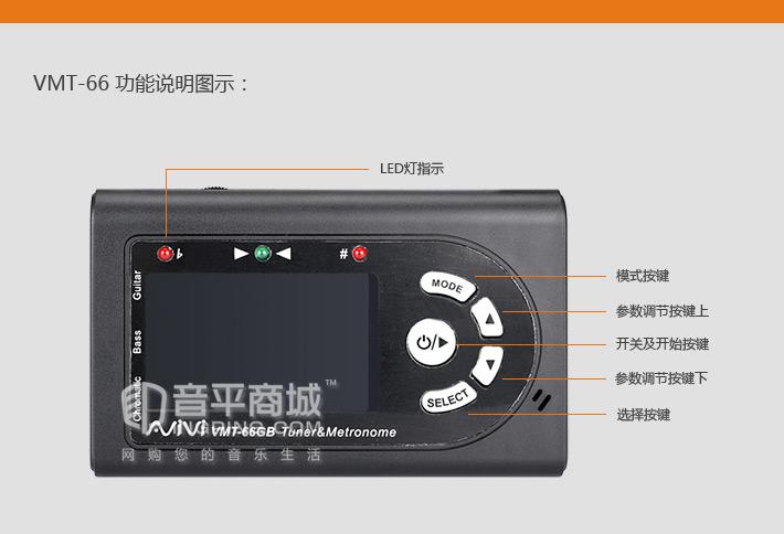 AVIVI VMT-66GB 校音器功能说明示意图