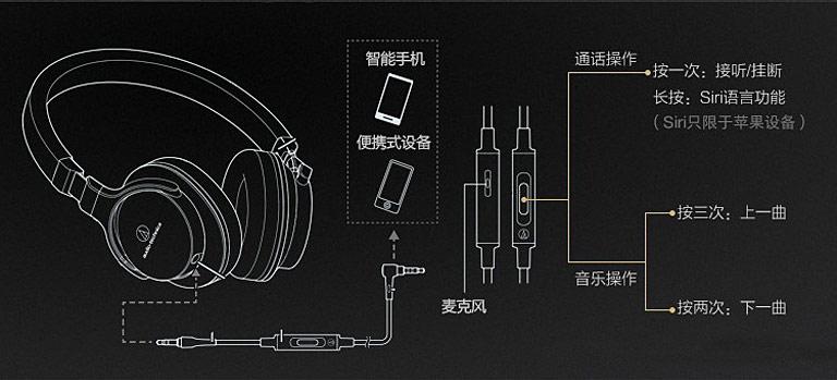 ATH-SR5 耳机按钮介绍