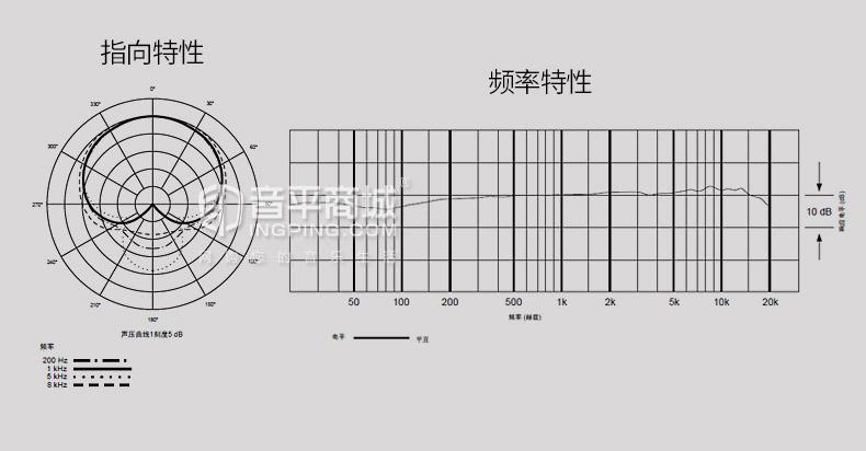铁三角(Audio-technica) AT2020 电容式录音麦克风