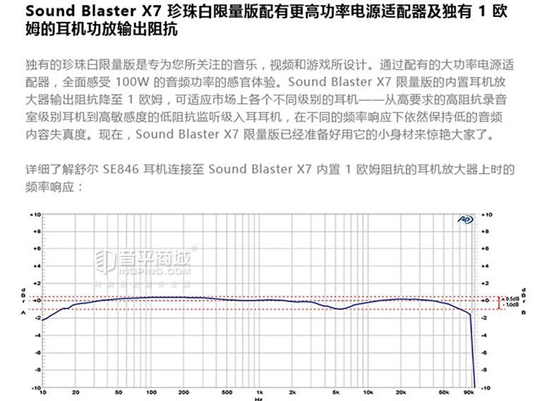 SoundBlaster X7 hifi外置声卡 USB声卡连笔记本(白色高配)