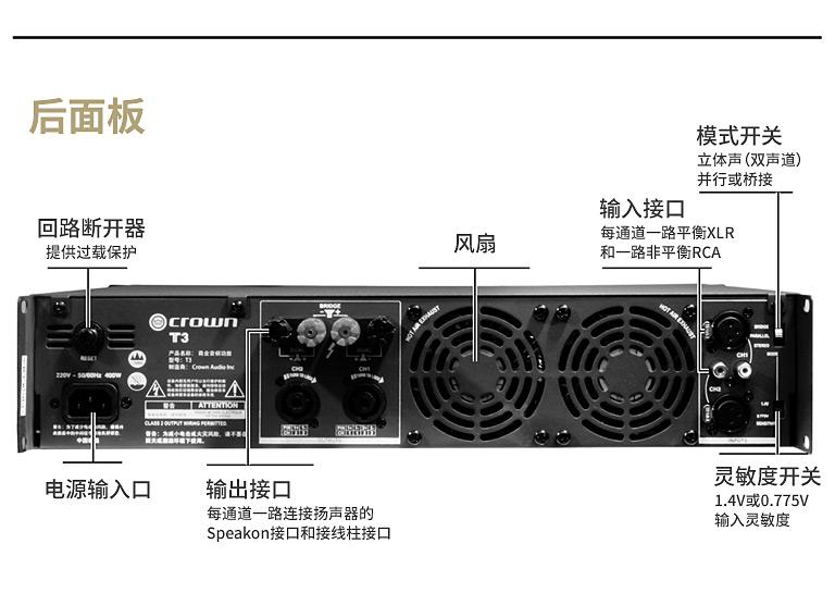 CROWN T 系列功放面板介绍