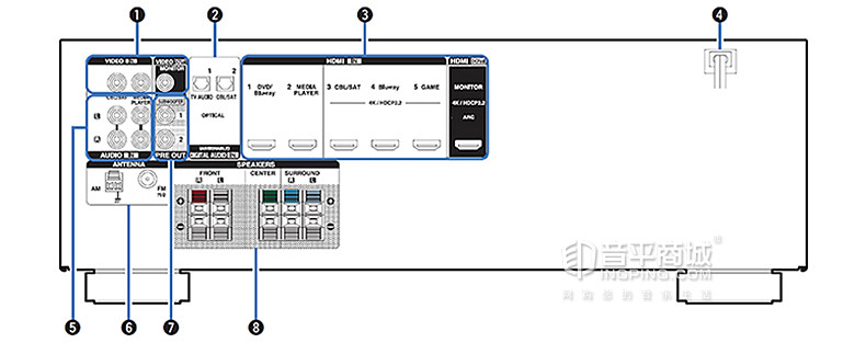 天龙(Denon) AVR-X540BT 家用5.2声道AV影院功放机