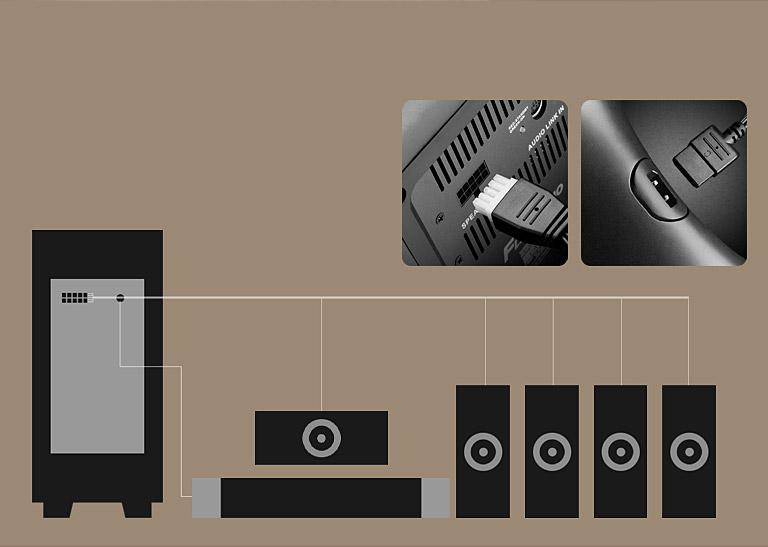 飞歌(Flyaudio) HT-100 5.1家庭影院音响 安装图