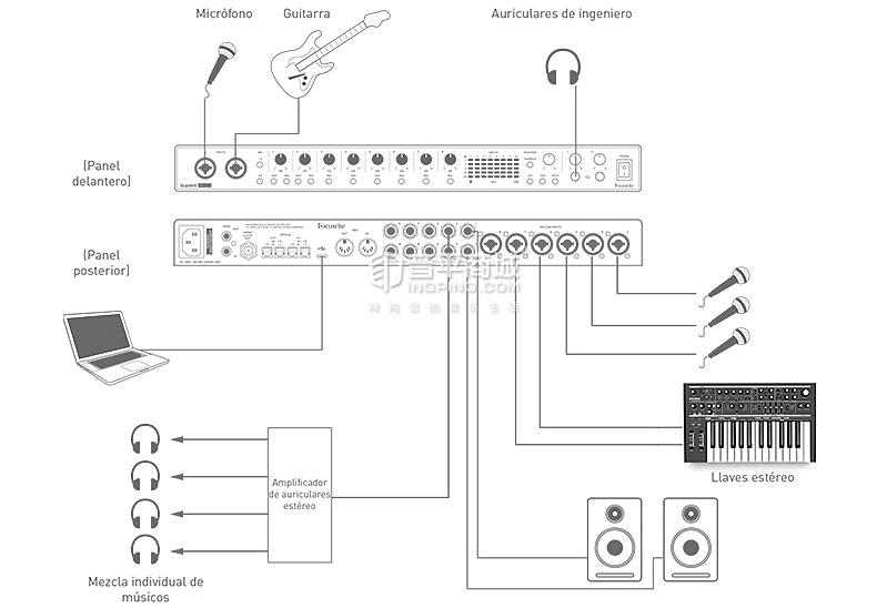 富克斯特(Focusrite) Scarlett 18i20 三代 USB TYPE-C-C外置专业录音声卡 升级版