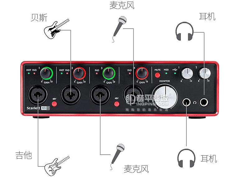 Scarlett 18i8专业录音 USB外置声卡 音频接口升级版 连接图