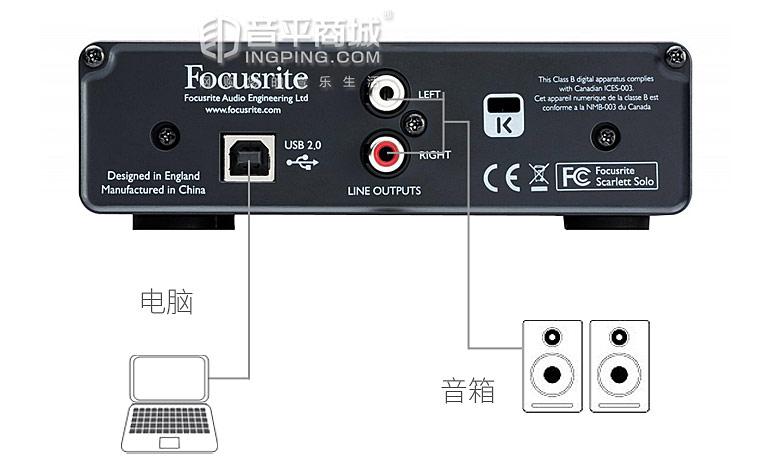 Scarlett Solo USB声卡二代 专业录音声卡 K歌声卡 升级版 连接图