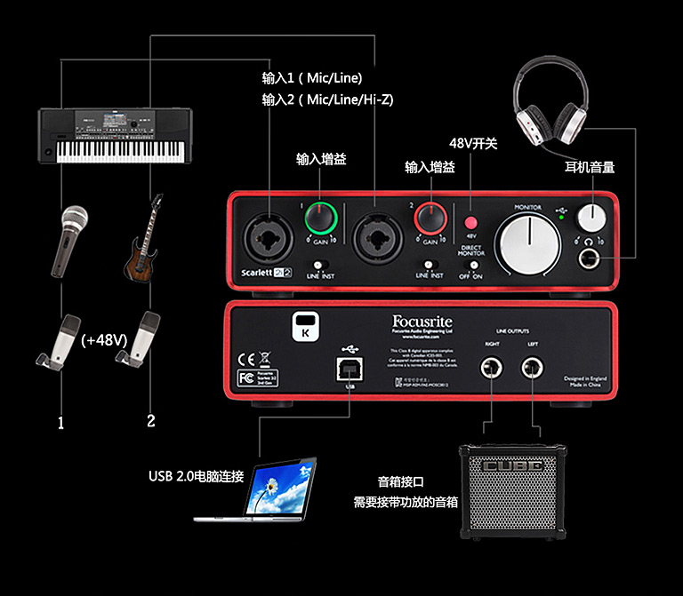 Scarlett 2i2专业录音 USB外置声卡 音频接口升级版 连接图