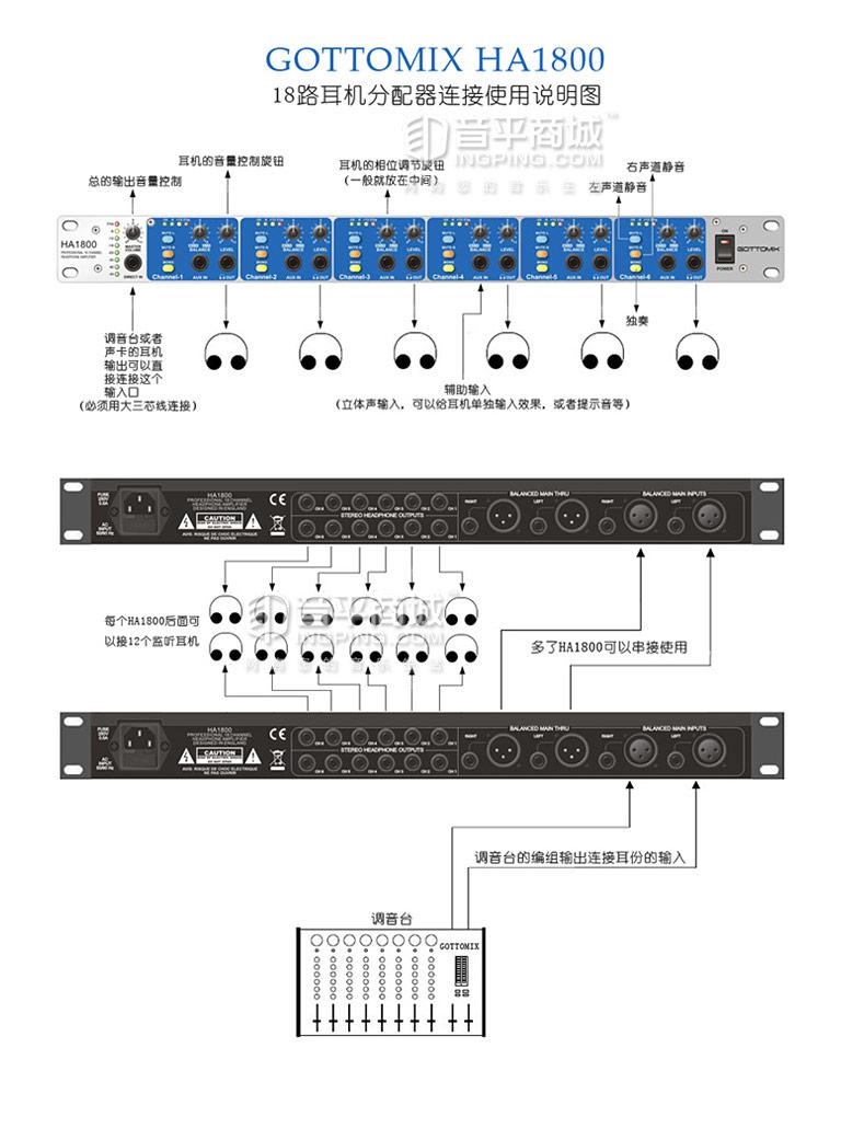 GOTTOMIX HA1800 18路专业录音棚耳机分配器
