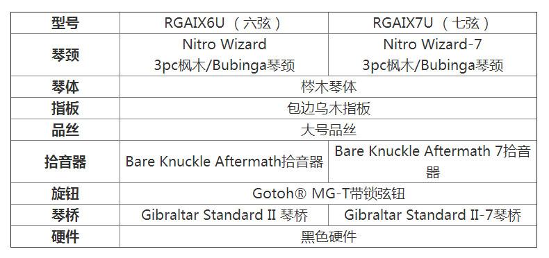 Iron Label RGAIX6U 6弦电吉他 印尼生产