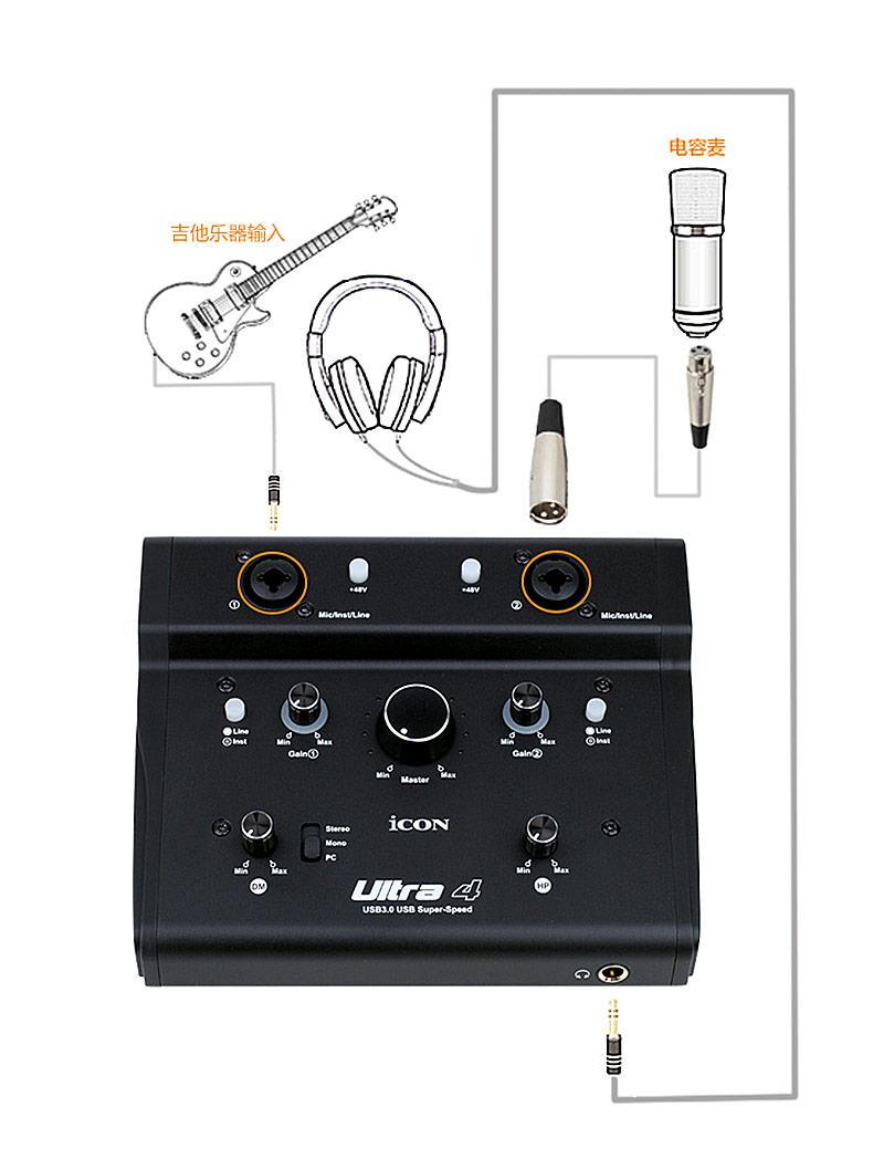 ultra 4外置K歌声卡接口