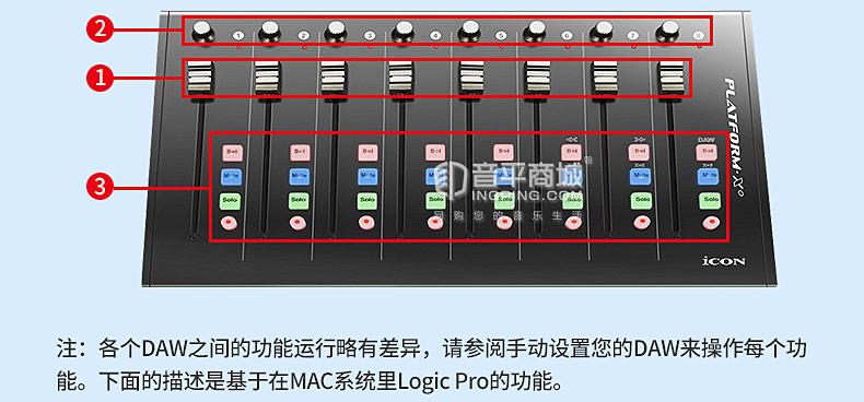 艾肯(iCON) Platform X+ 电动推子USB MIDI控制器扩展控制器