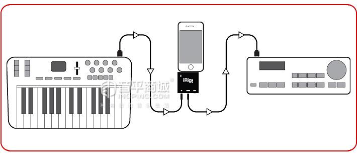 IK(IK-Multimedia) iRig MIDI编曲专用音频接口(for iPhone/iPod touch/iPad)
