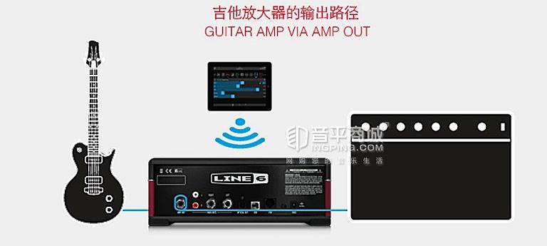 LINE6 AMPLIFi TT 吉他数字模拟箱头/声卡/效果器/链接IOS 连接图