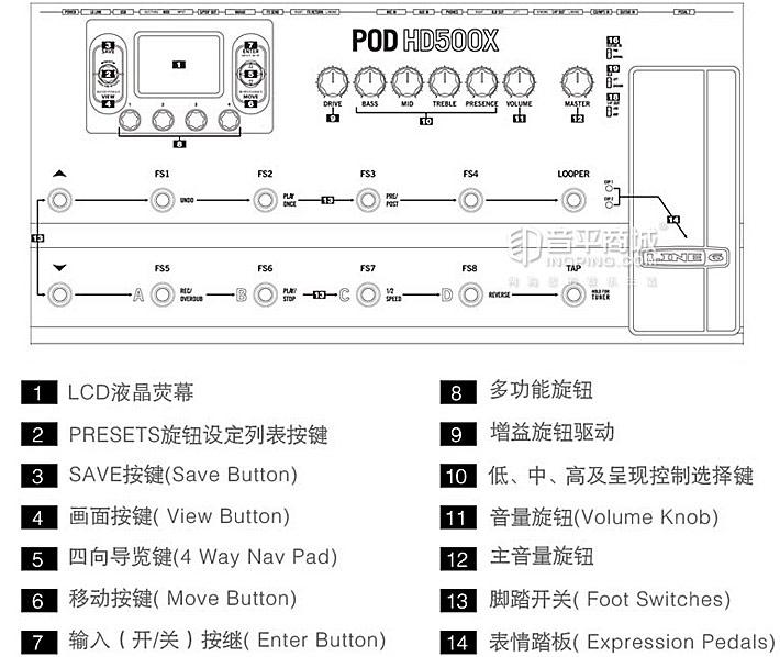POD HD500X 专业综合高清电吉他效果器声卡面板端口