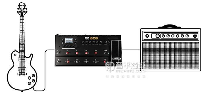 POD HD500X 专业综合高清电吉他效果器声卡连接示意图