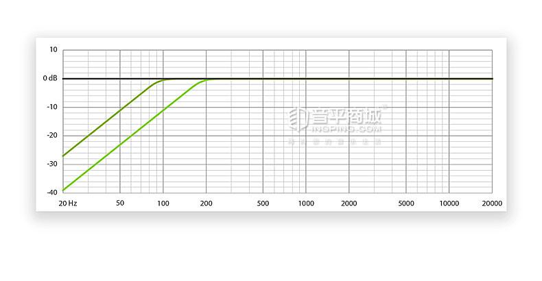 莱维特(LEWITT) MTP 940 专业级带三级高通和放大手持式电容演出话筒