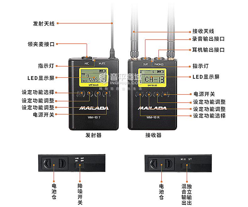 麦拉达(MAILADA) WM10S 专业单反手机采访影视/直播录音无线麦克风 小蜜蜂领夹无线话筒