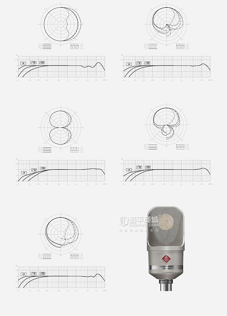 纽曼(Neumann) TLM 107 电容式大振膜录音麦克风