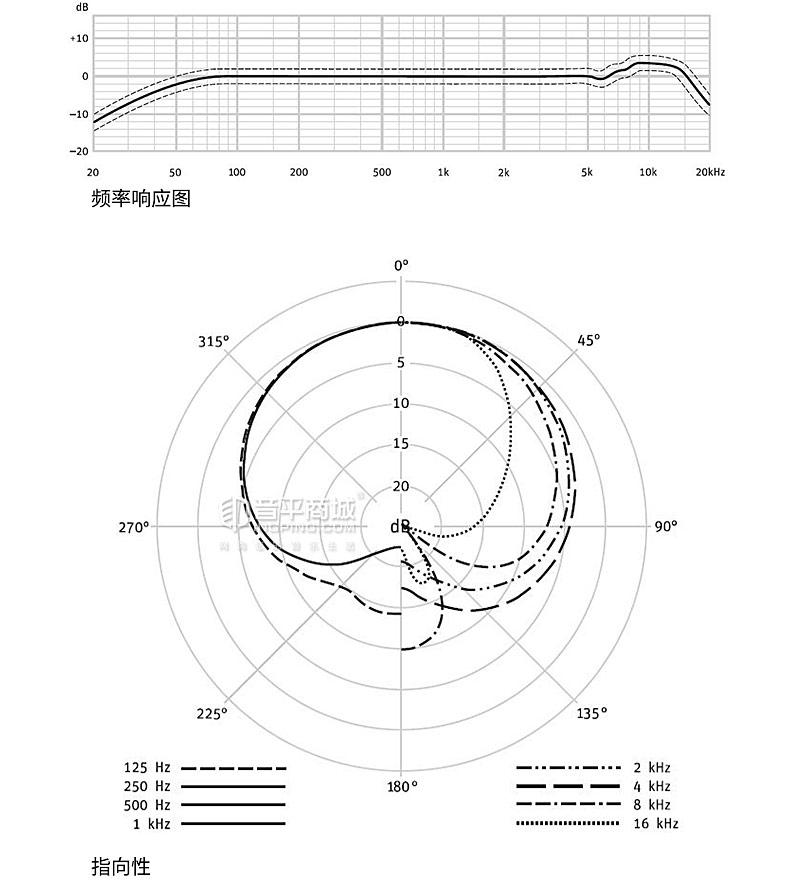 纽曼(Neumann) TLM 102 电容式大振膜人声录音麦克风 套装版