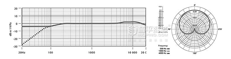 NT6小震膜分离式电容录音话筒电台新闻节目录制麦克风