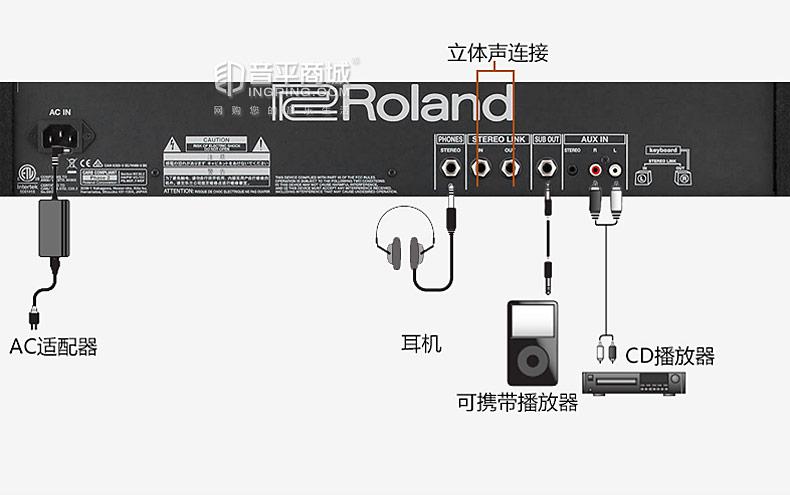 罗兰(Roland) KC-600 15寸多功能立体声键盘监听音箱