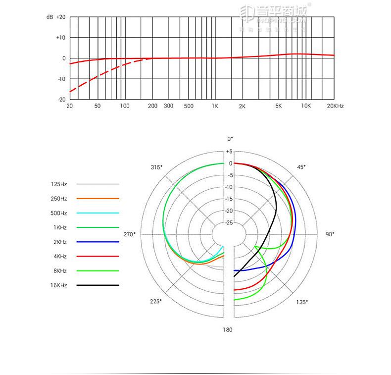 sE ELECTRONICS X1A 专业录音棚配音网络K歌主播电容话筒麦克风