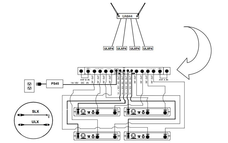UA844SWB-C 天线分配器使用连接