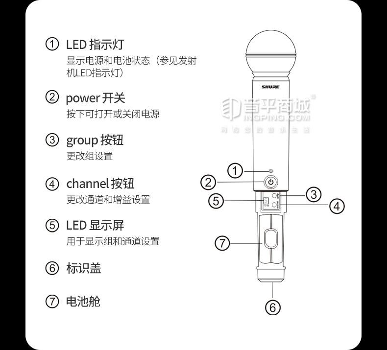 舒尔(SHURE) BLX288/PG58 KTV/演出手持式无线动圈麦克风