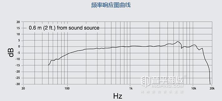 PGA58-LC 动圈麦克风有线话筒演出家用K歌KTV麦克风频率响应图