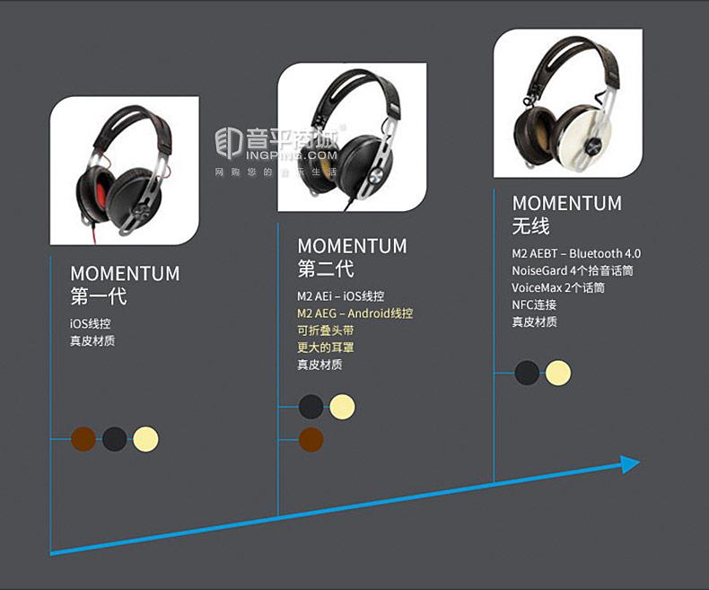 MOMENTUM 无线蓝牙耳机