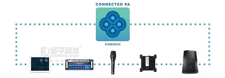 UI24R 机架式24路数字调音台