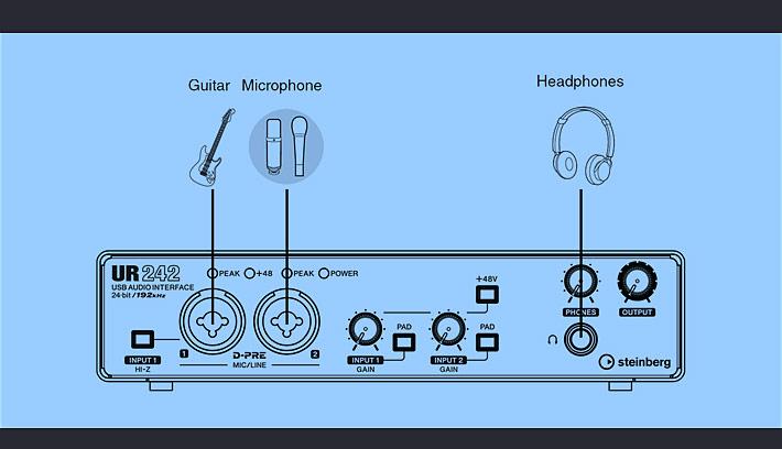 UR242 USB录音声卡 音频接口 连接图