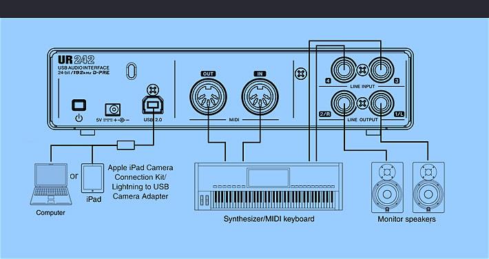 UR242 USB录音声卡 音频接口