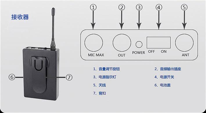 得胜(TAKSTAR) UHF-938 导游系统