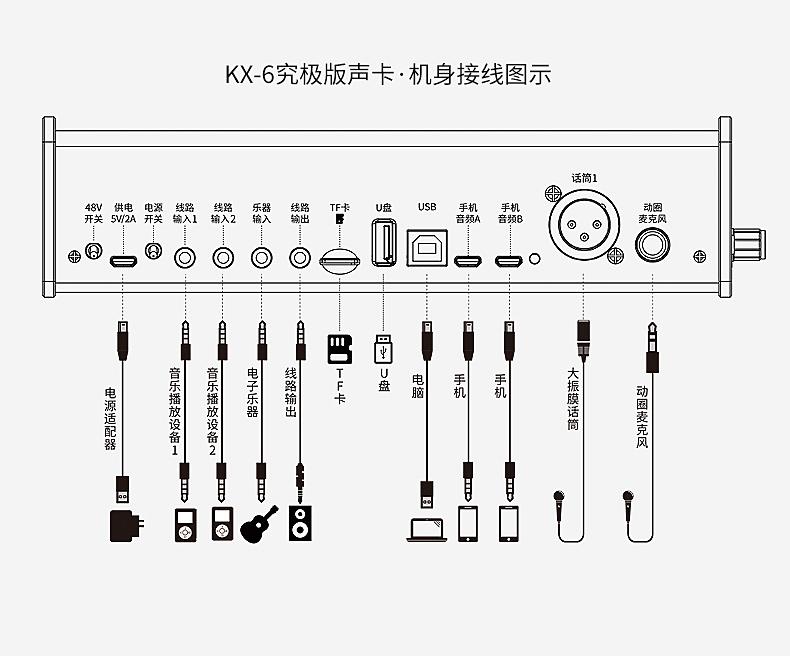 KX6究极版声卡连接图