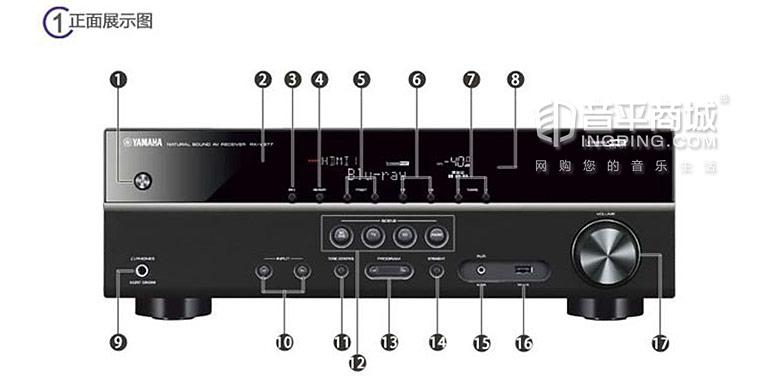 RX-v377 5.1家庭影院功放 端口示意图