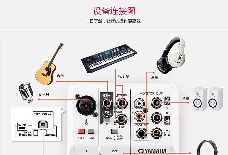 AG03 带声卡调音台 支持网络K歌 Loopback 声卡+调音台 AG03 移动K歌 随时随地K歌 制作音乐 设备连接图