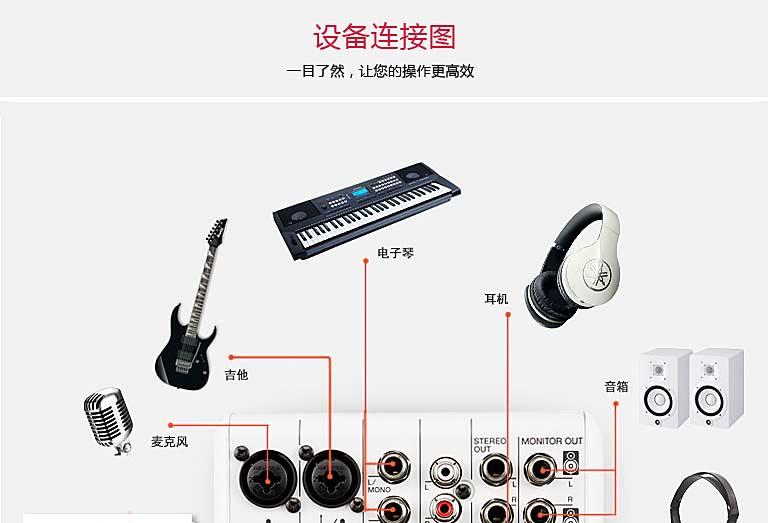 AG06 带声卡小型音乐调音台 USB供电设计 高音质 内置丰富效果 主播新宠 连接图
