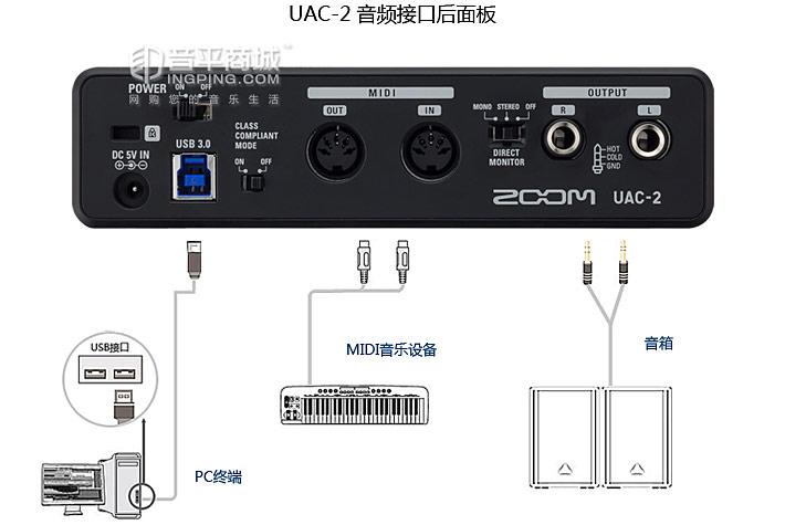 UAC-2 音频接口 USB3.0 高速专业声卡 网络K歌声卡 连接示意图